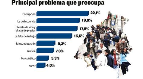Fuente: Tal Cual Comunicación Estratégica Infografía: FMG